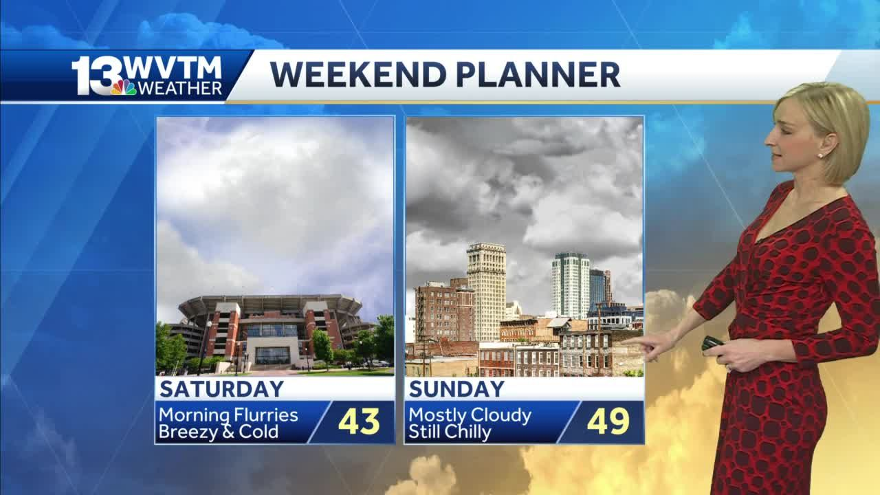 A cold weekend ahead for central Alabama