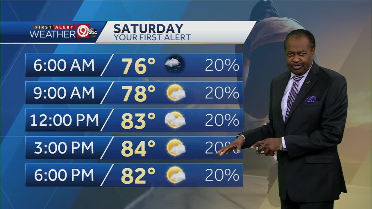 Saturday will be slightly cooler, less humid