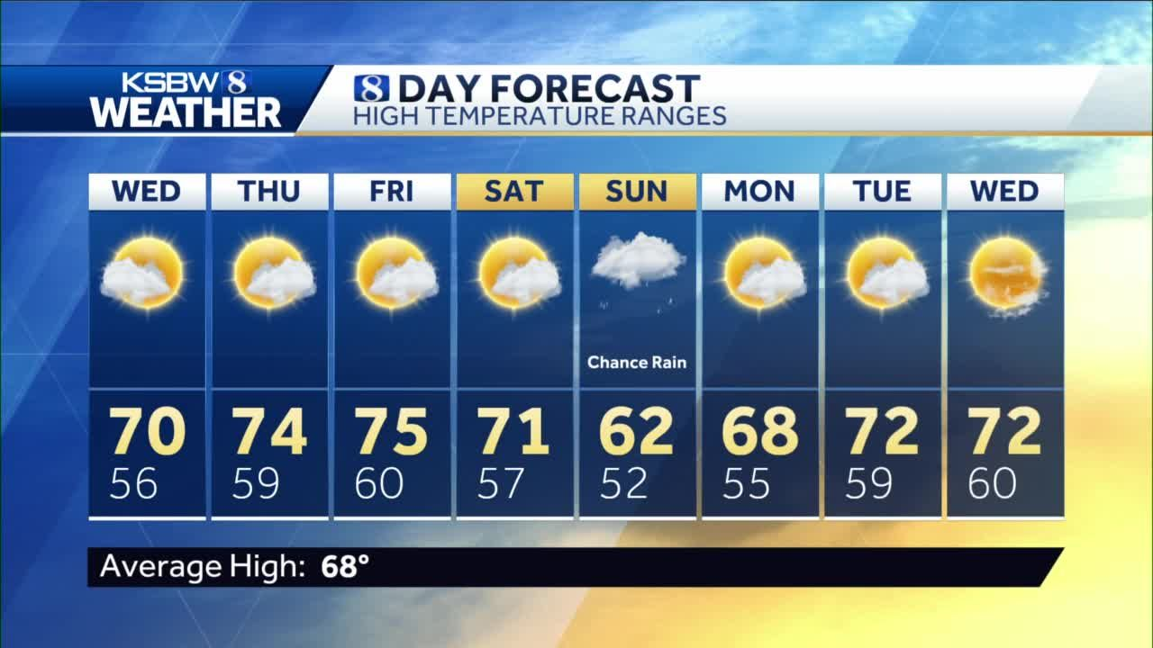 TUESDAY KSBW WEATHER FORECAST P.M. 4.20.2021