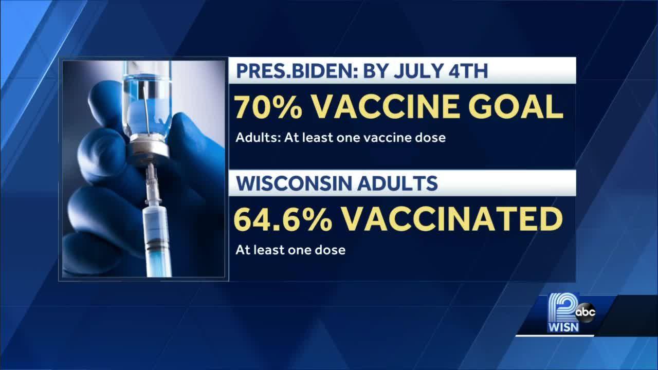 Wisconsin unlikely to meet Biden vaccine goal