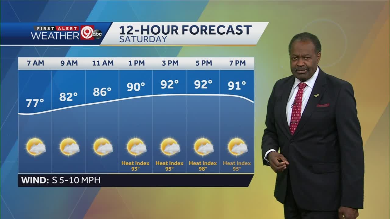 Hot for Saturday and Father's Day