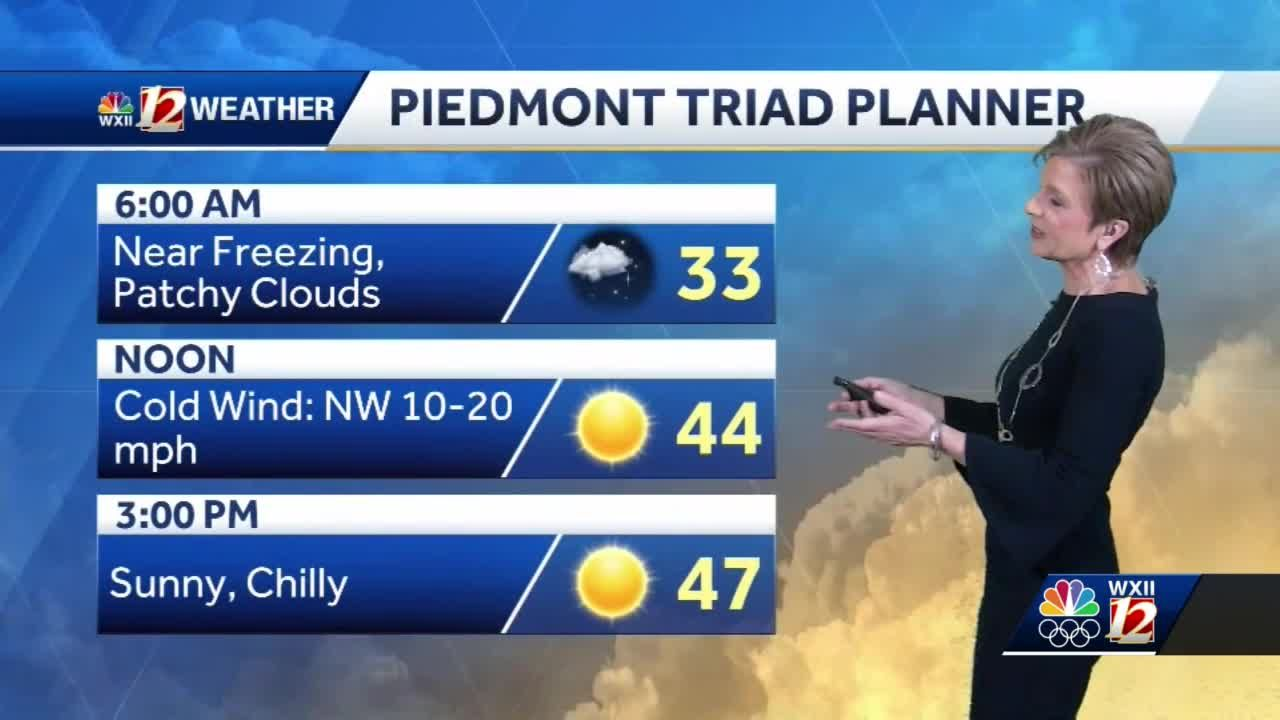 WATCH: Windy Wednesday, clouds late week