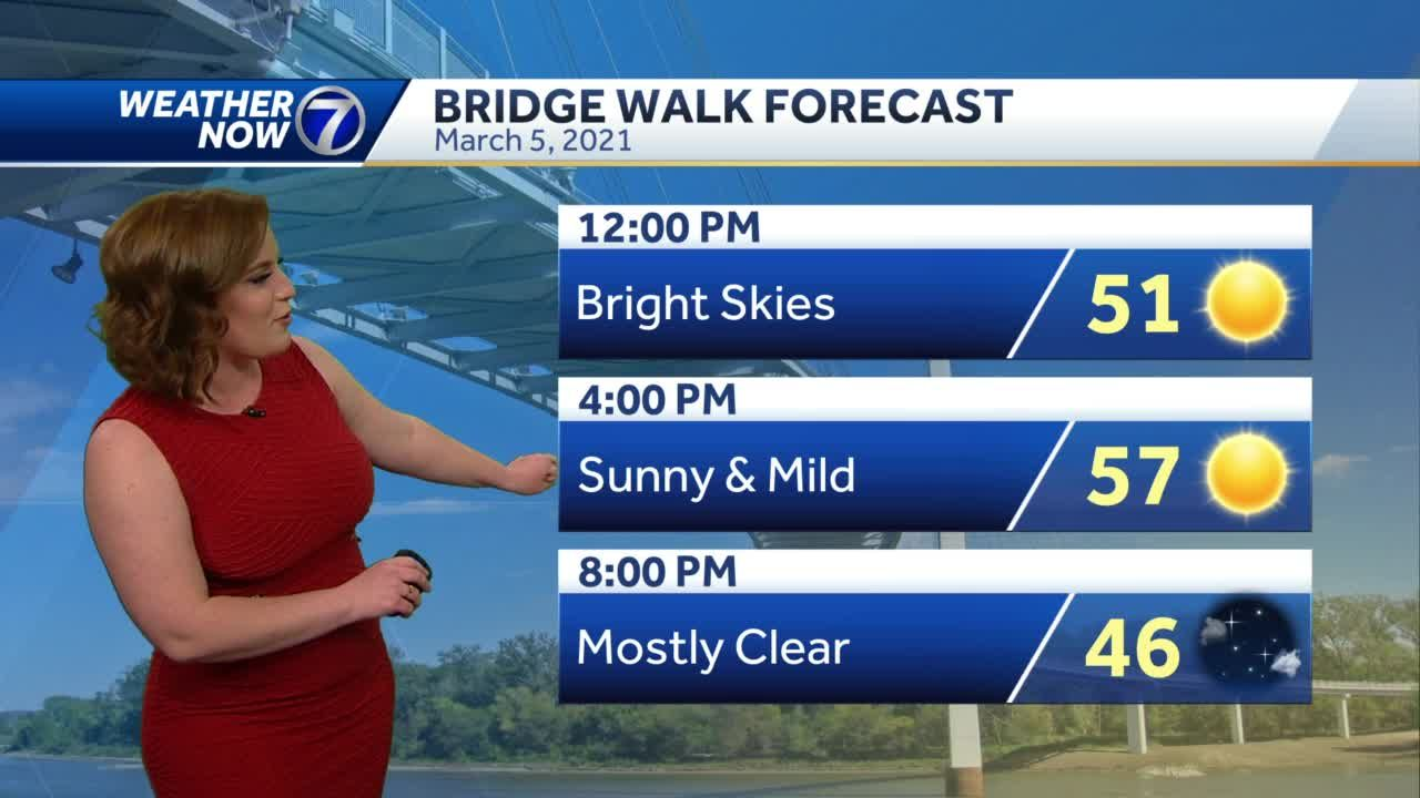 Temperatures and allergies on the rise this weekend
