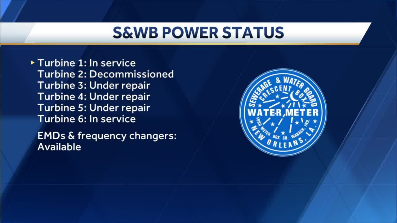 S&WB: Turbine 1 will be back online Tuesday evening