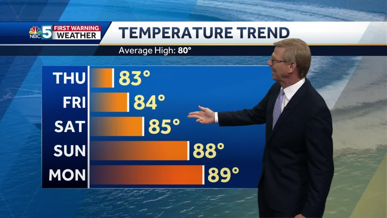 Video: Tom Messner sayts it'll get warmer around here. 6.23.21