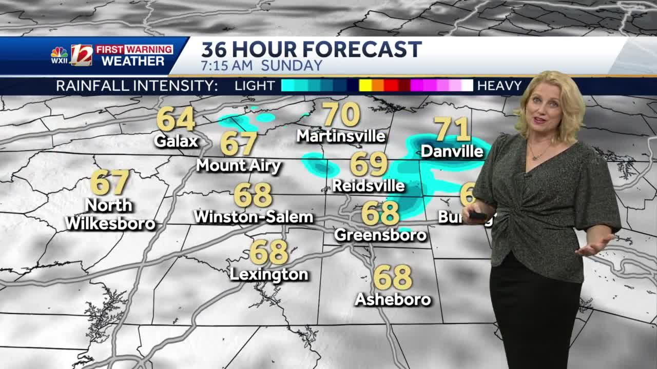 WATCH: Spotty Showers This Weekend Plus High Humidity Continues!