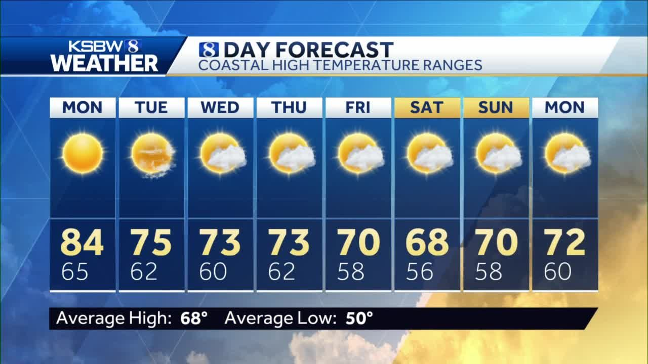 Mild to Hot this Afternoon – Coastal Cooling Returns Midweek