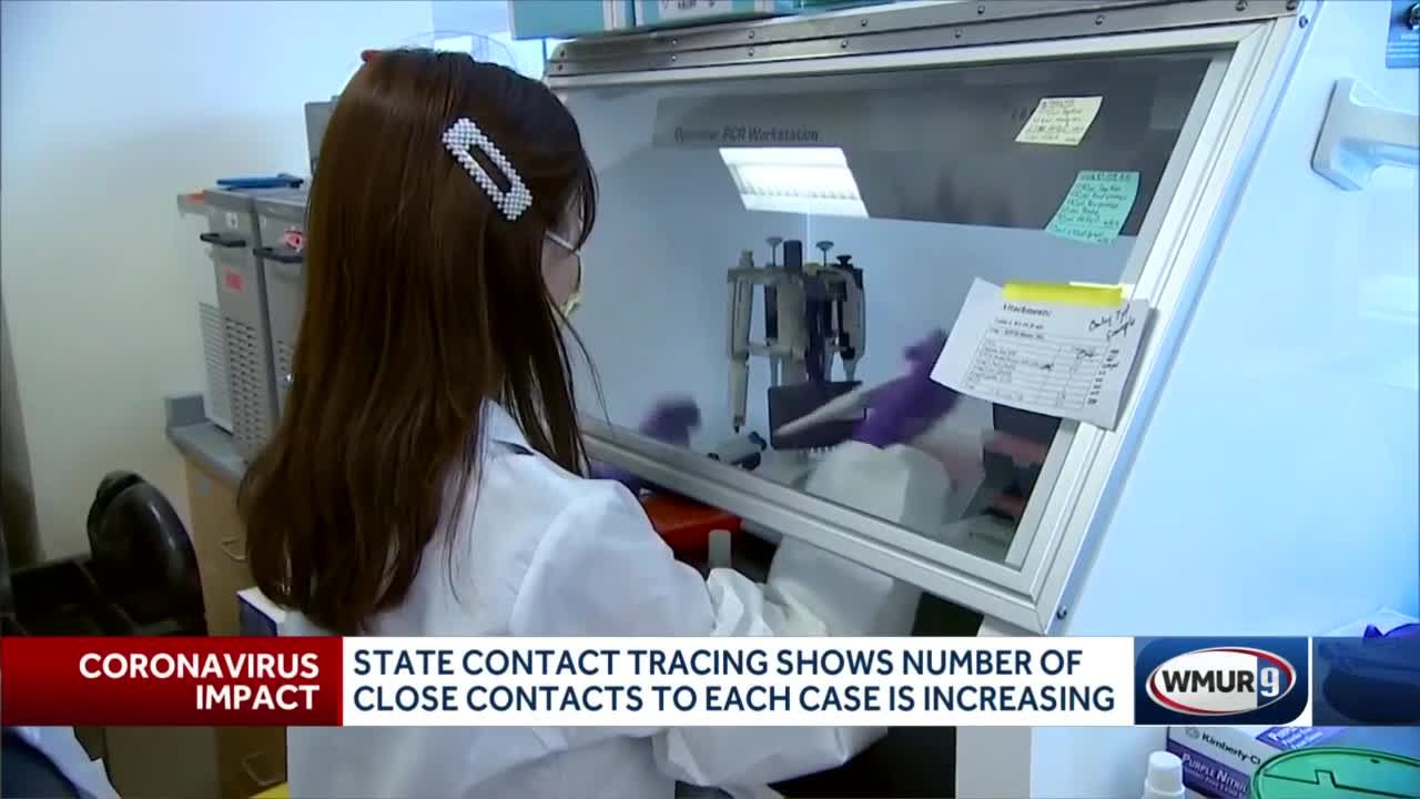 State contact tracing shows number of close contacts to each case increasing