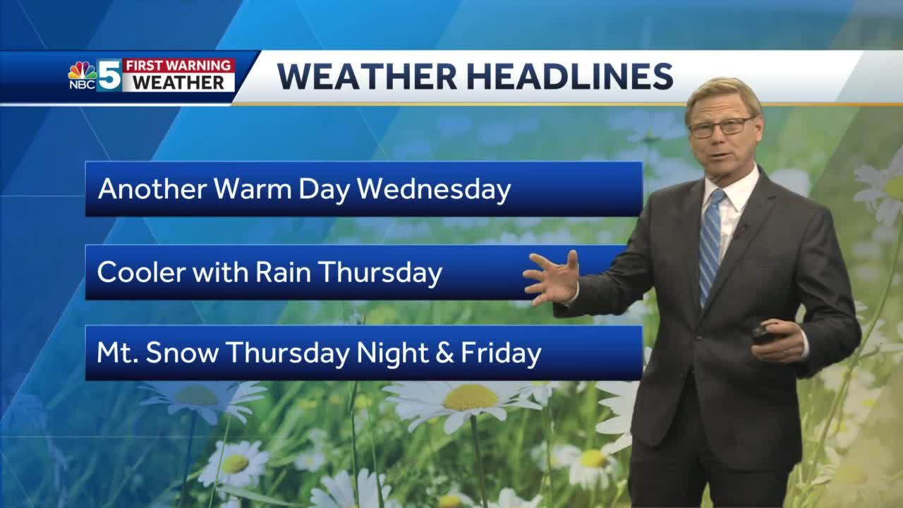 Video: More sun coming for Wednesday. 4.13.21