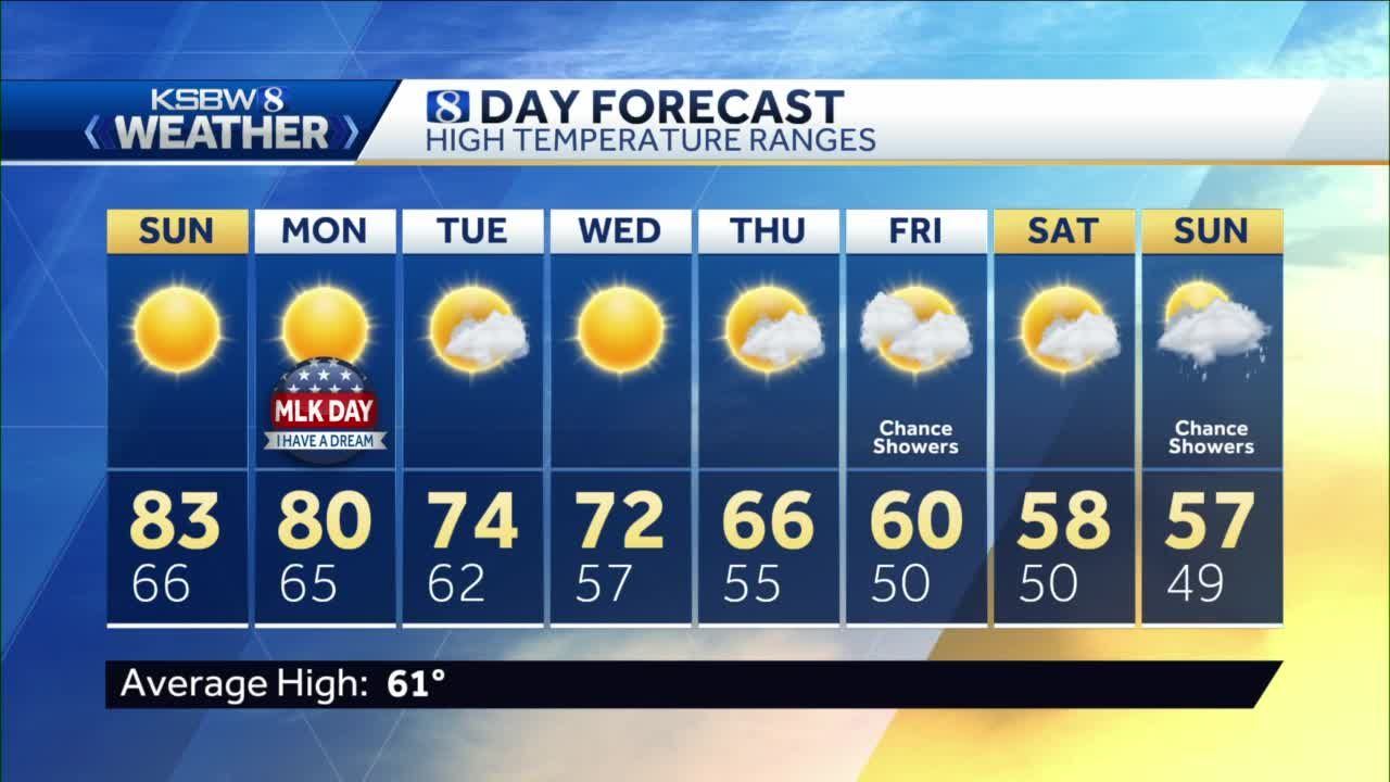 Sunny Sunday with unseasonably warm temperatures