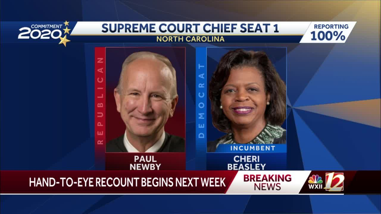 North Carolina Supreme Court Chief Justice hand-to-eye recount called