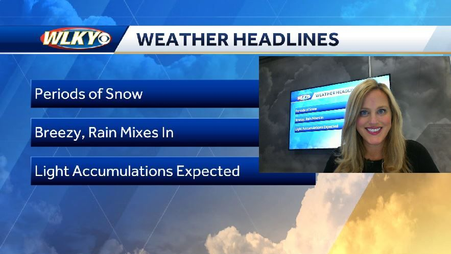 Snow Showers for the Weekend