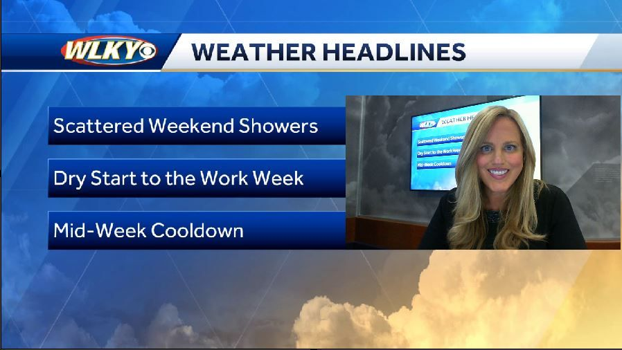 Scattered Weekend Showers