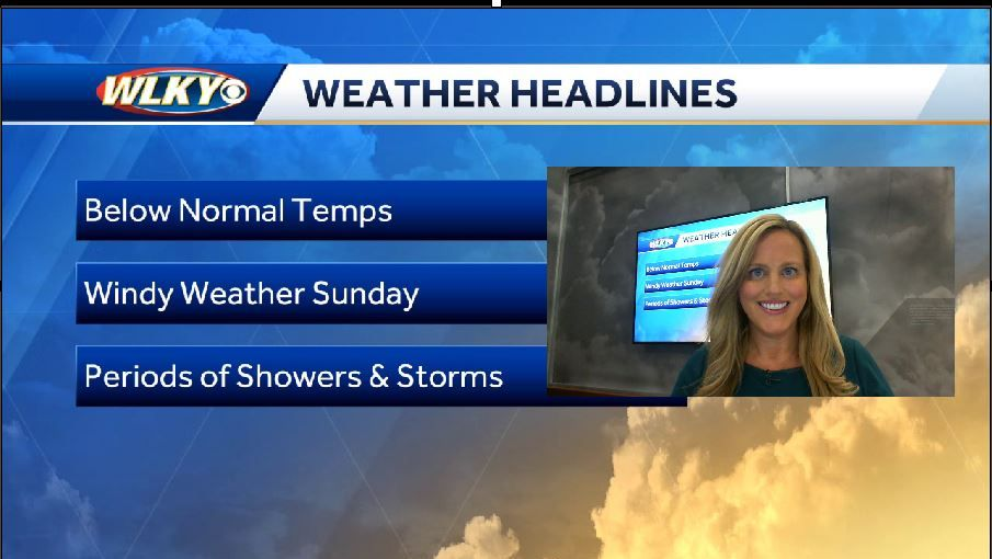 Cooler Today with Weekend Rain Chances
