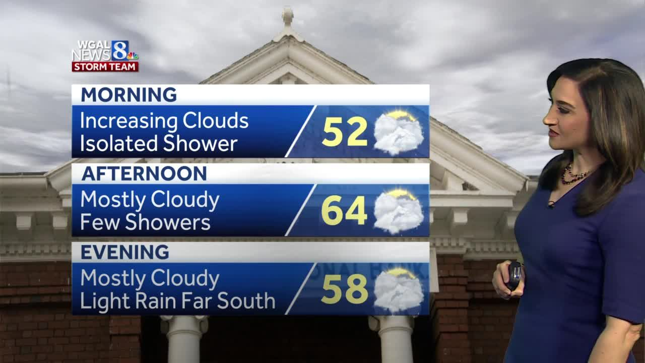 Central Pa. weather: Few showers possible today