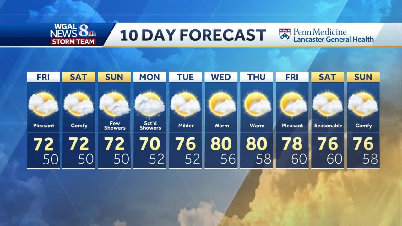 Central Pennsylvania weather: weekend forecast