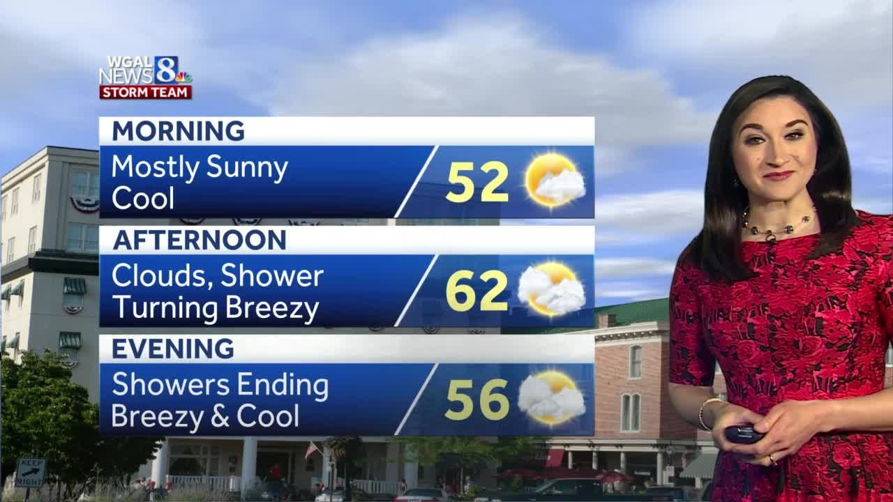 Central Pennsylvania weather: Temperatures stay below seasonal average, passing showers possible today
