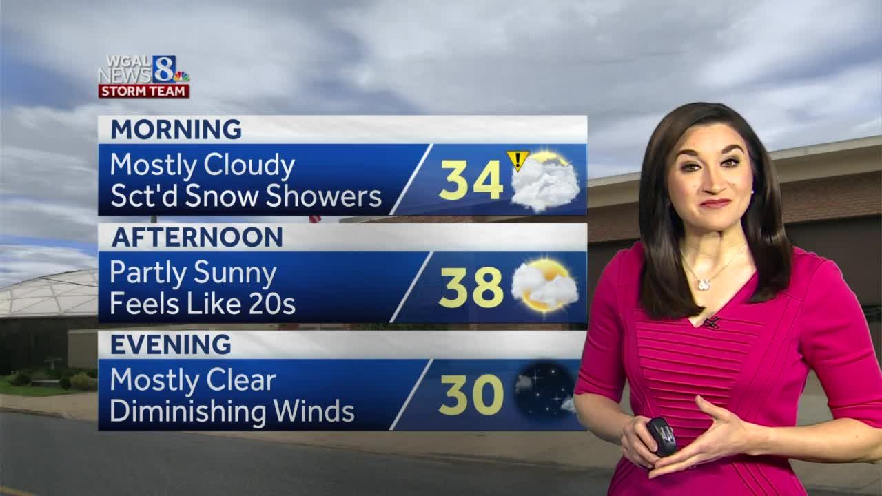 Central Pennsylvania weather: Snow showers possible this morning, blustery conditions throughout the day