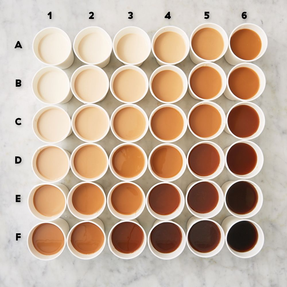 This Coffee-and-Cream Chart Is Tearing the Internet Apart