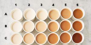 Coffee creamer gradient chart