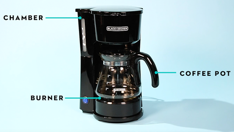 How To Clean A Coffee Maker Tips For