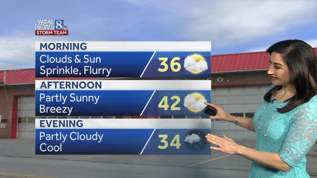 Central Pennsylvania weather: Does our mild weather trend continue?