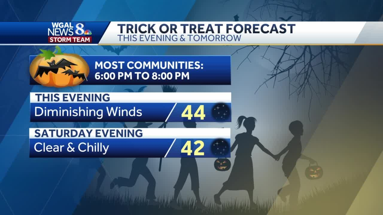 Some Susquehanna Valley Communities Change Trick Or Treat Night