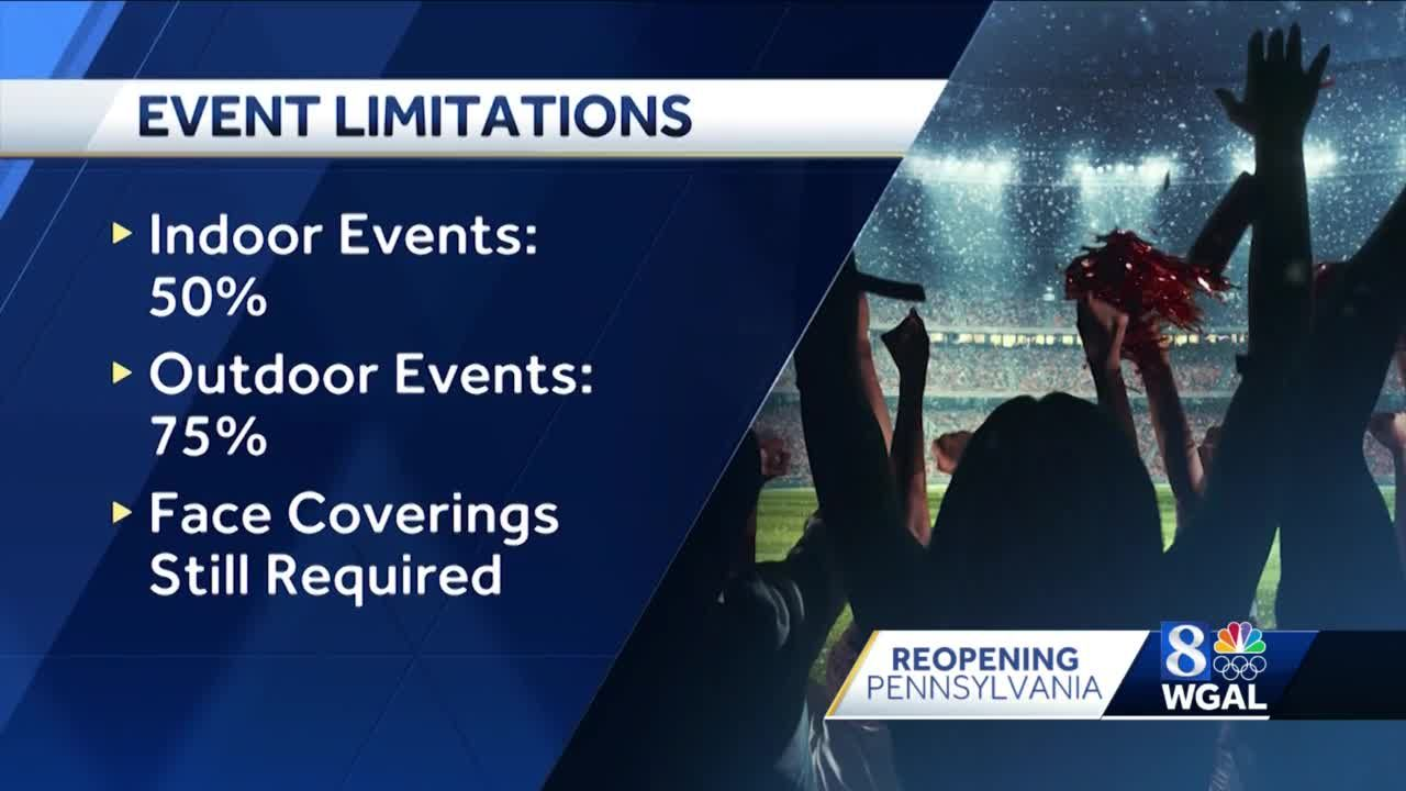 Pennsylvania to increase event, gathering limits next week
