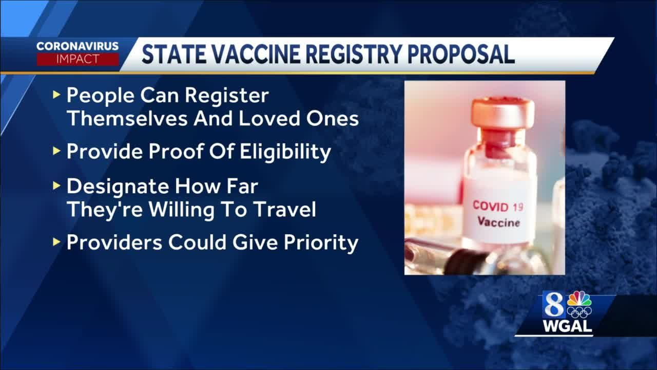 Pennsylvania State Lawmakers Consider Centralized Covid 19 Vaccine Registry