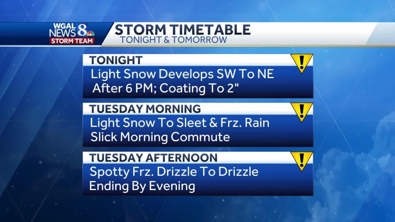 Pennsylvania snow forecast: calm before the winter storm