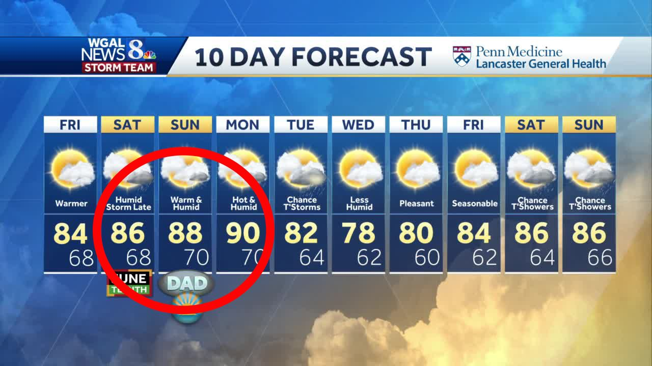 Central Pa. forecast: things heat up this weekend