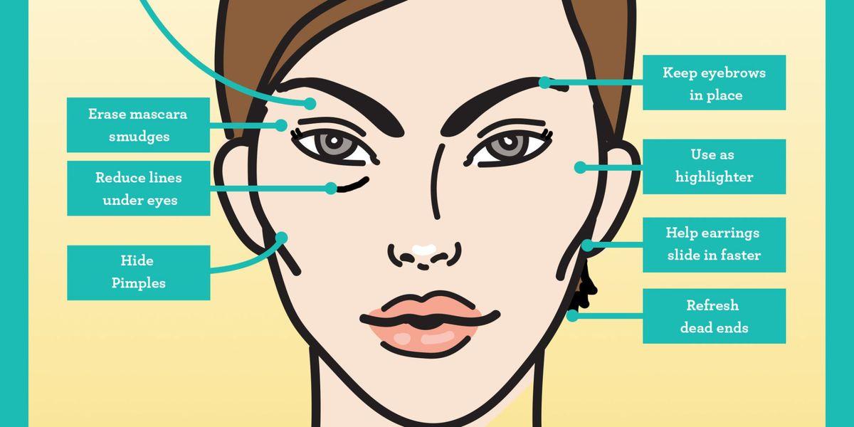 Lip Balm Hacks - New Ways to Use Chapstick