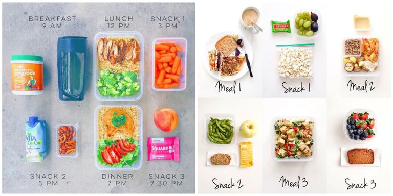 12 healthy meal prep ideas that will save you on busy days while most healthy ideas seem to make life more complicatedwho has the discipline or time to do some crazy fitness or eating challenge every day meal prep forumfinder Gallery