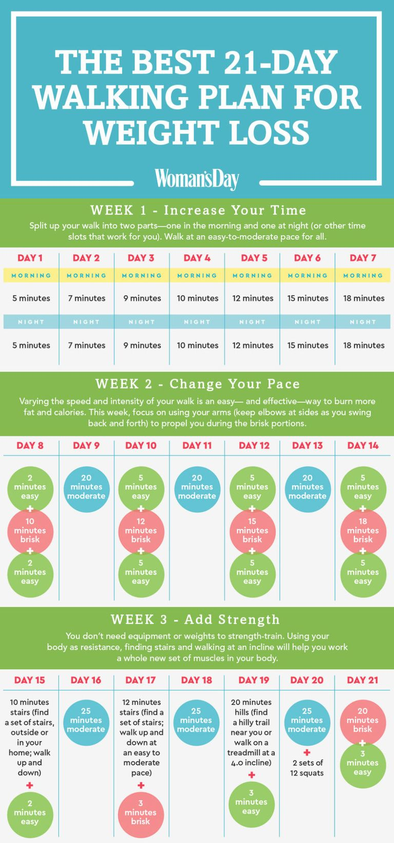 The Best 21 Day Walking Plan For Weight Loss Easy