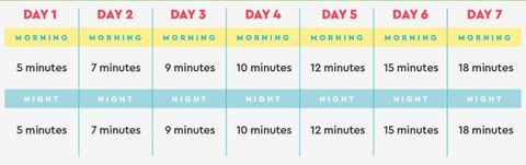 the best 21day walking plan for weight loss  easy