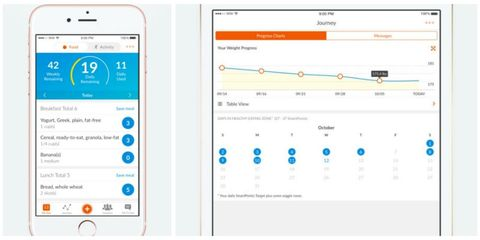 5 best weight loss apps calorie counting apps to lose weight