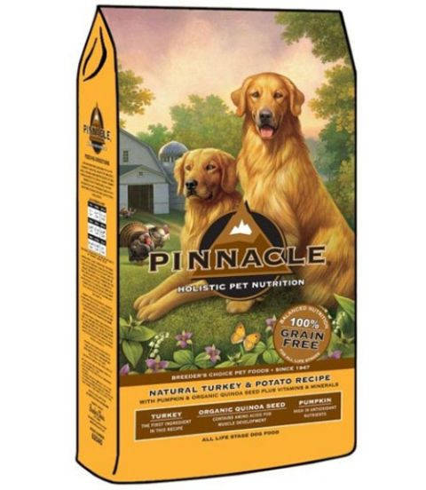 Young Again Dog Food Reviews