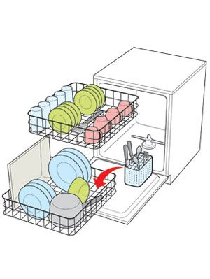 how to use a dishwasher use your dishwasher efficiently at