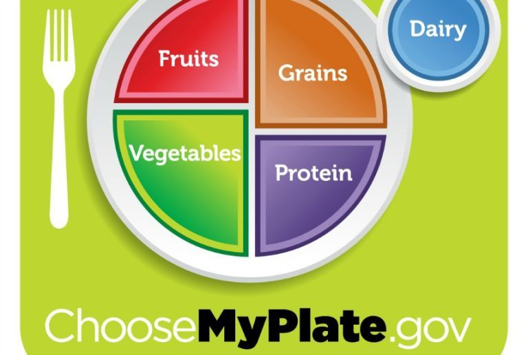 MyPlate Healthy Recipes - USDA MyPlate Guidelines