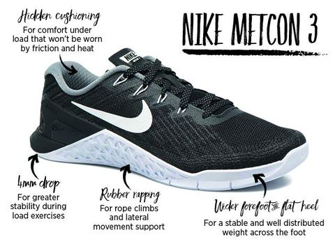 5c8c7433fe04c3 Best Weightlifting Shoes  Nike Metcon 3 Review