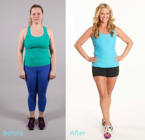 Body Transformation Stories | 25 Inspiring Women